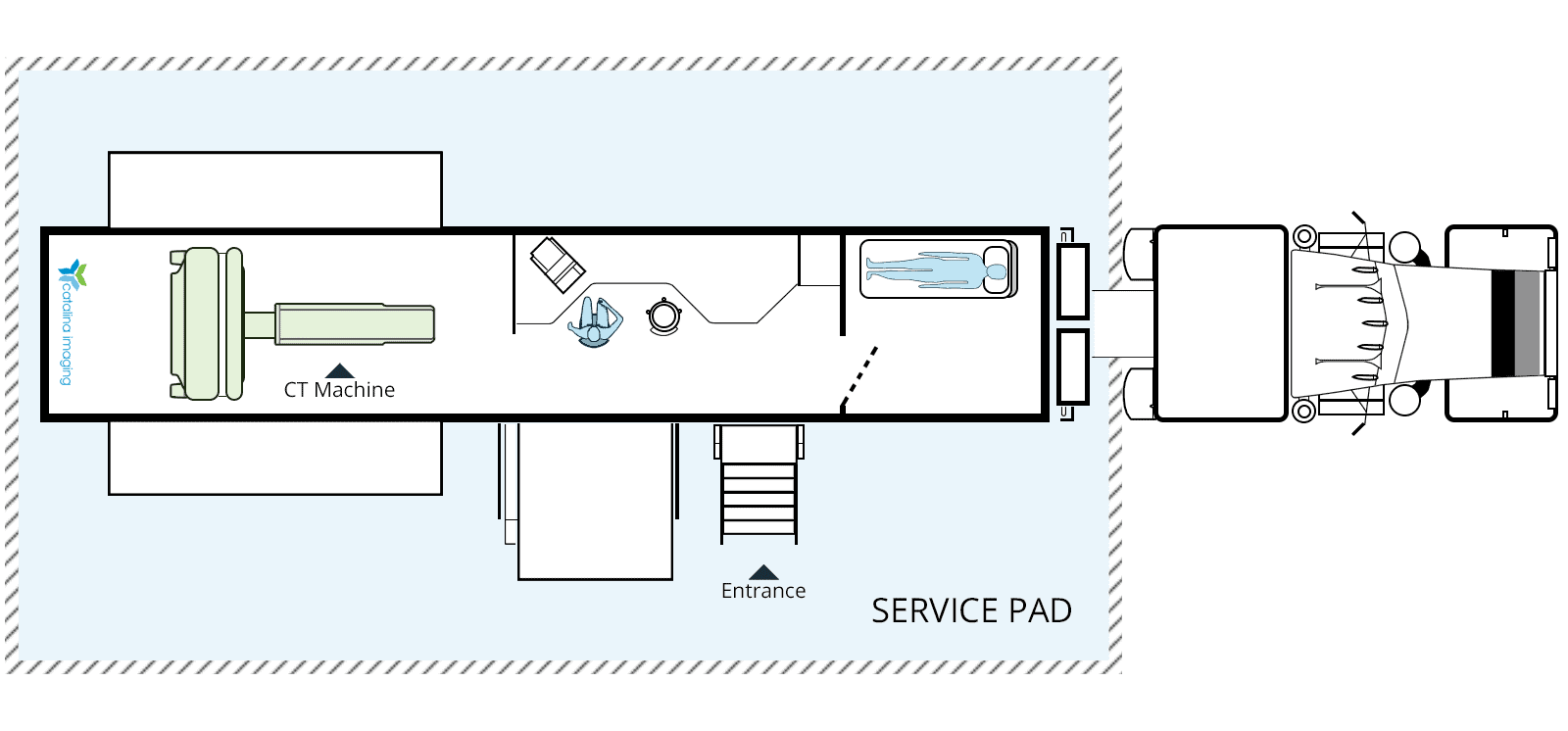 Mobile CT Trailer Guide