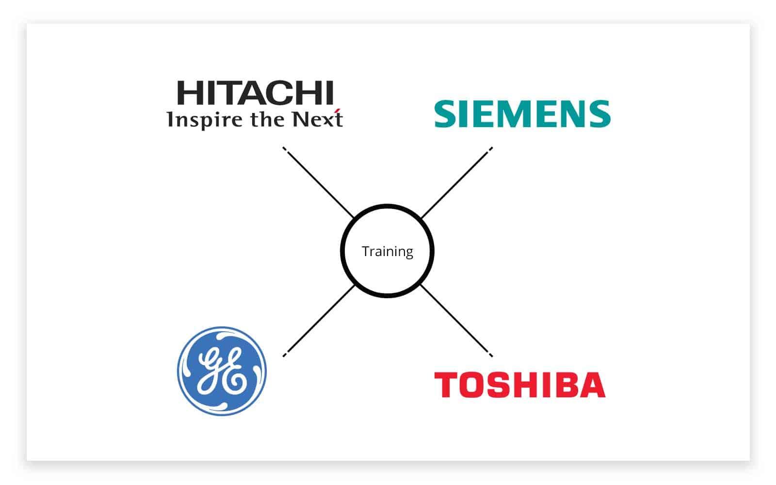 mobile medical imaging logos